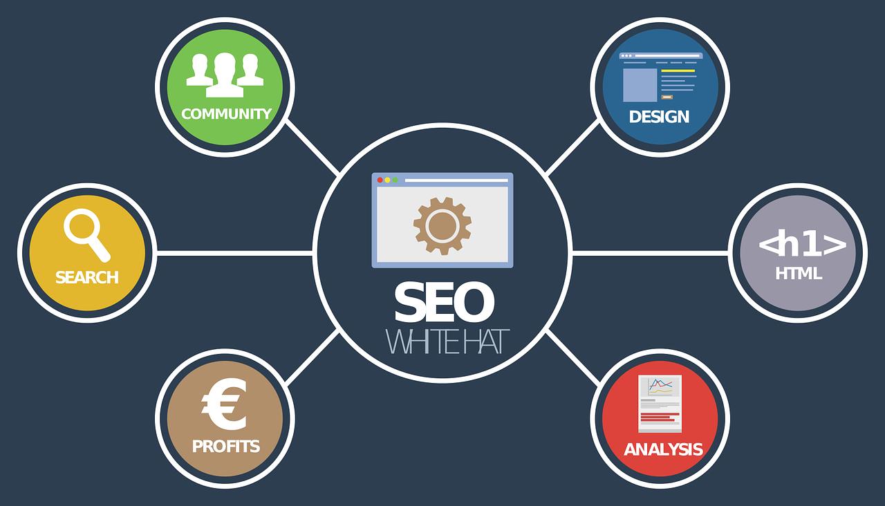 SEO - optimize your web site
